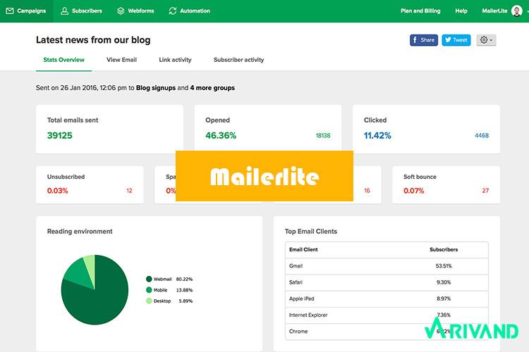 نرم افزارهای مدیریت ایمیل | ابزارهای ایمیل مارکتینگ rivand